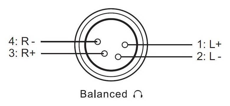 4-pin XLR connector