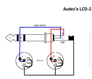 Audeze LCD-2 Quarter Inch Unbalanced Pinout Wiring Diagram
