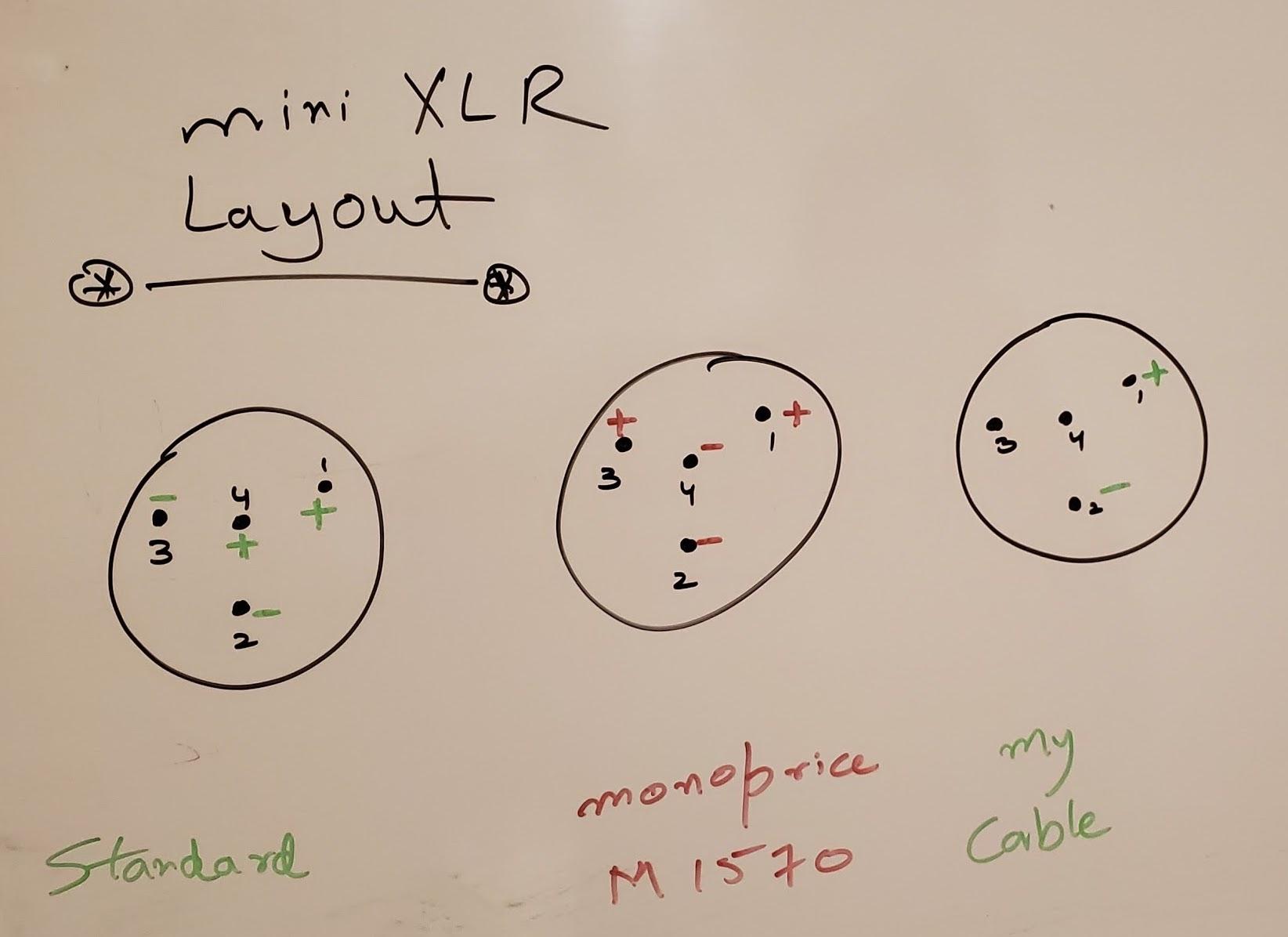 4 Pin Audeze Xlr Wiring Diagram | Wiring Diagram Re L Wiring Diagram on 120 208 3 phase diagram, 208 volt three-way system diagram, 120 volt outlet diagram, 120 wiring symbols, 120 wiring color, 120 240 3 phase diagram,
